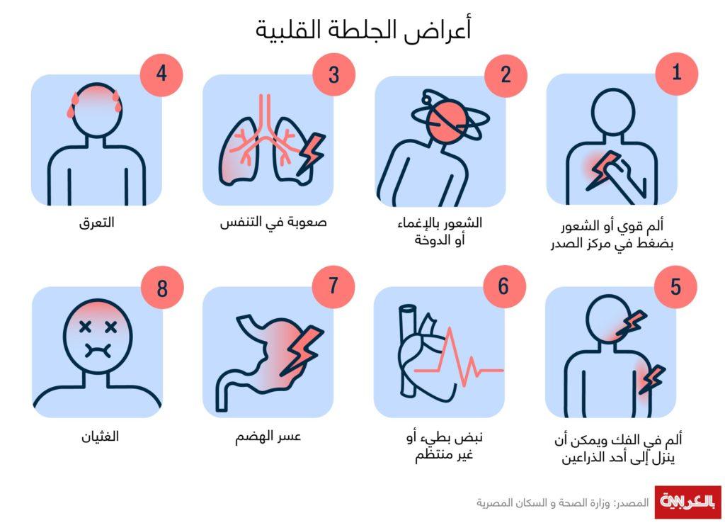 heart-attack-symptoms-XD